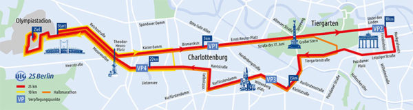 BIG25 Berlin Course